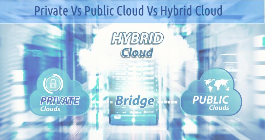 Private Vs Public Cloud Vs Hybrid Cloud