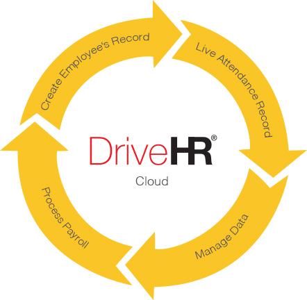 drivehr-circle