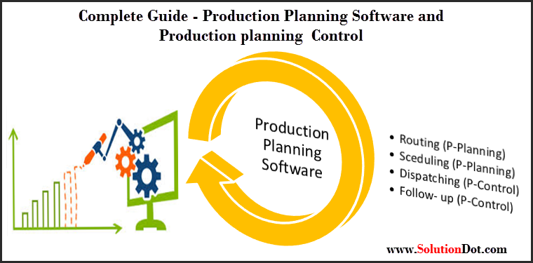 production Planning Software Image