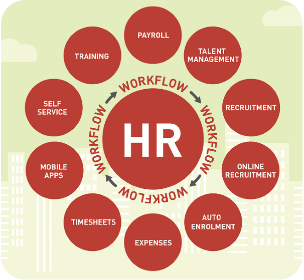 Strategic Human Resource Management image