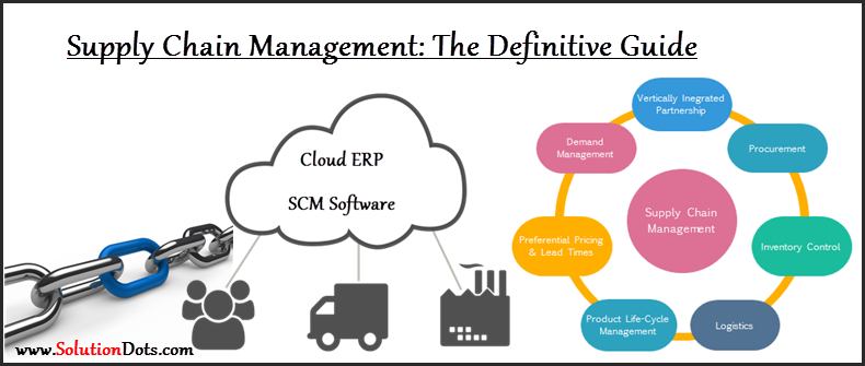Supply Chain Management: The Definitive Guide image