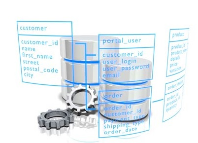 ERP software systems index for manufacturing