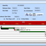 Rapid Response Manufacturing (RRM) ERP Software