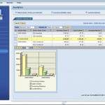 SAP ERP Core Finance Software