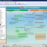BatchMaster ERP Image