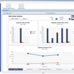 SAP Business All-in-One Image