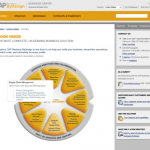 SAP Business ByDesign image
