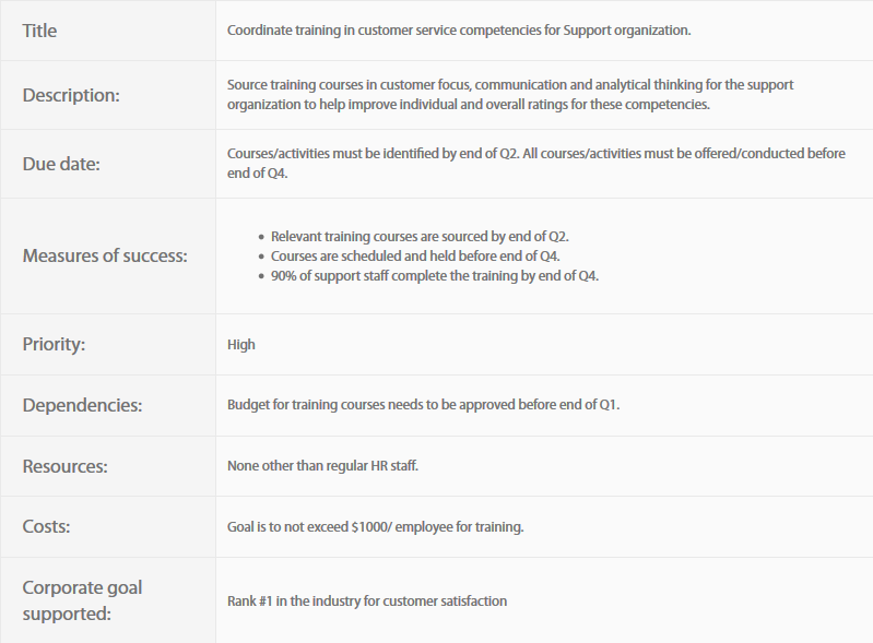 Set Your HR (Human Resource) priorities and goals