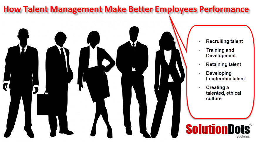 How Talent Management Process Make Better Employees Performance Image