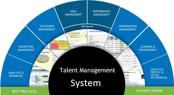 Talent management system by SolutionDots Systems