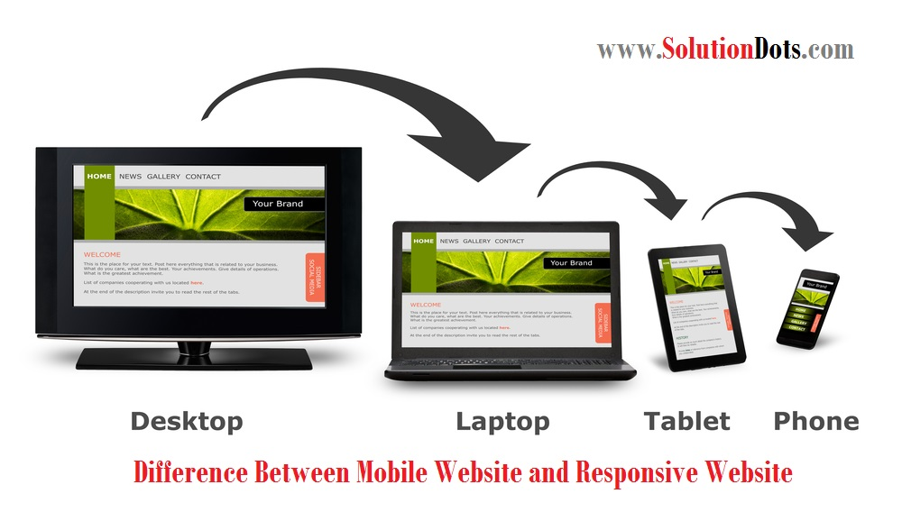 Difference Between Mobile Website and Responsive Website