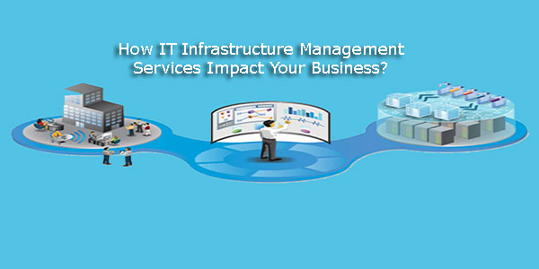 IT-Infrastructure-Management