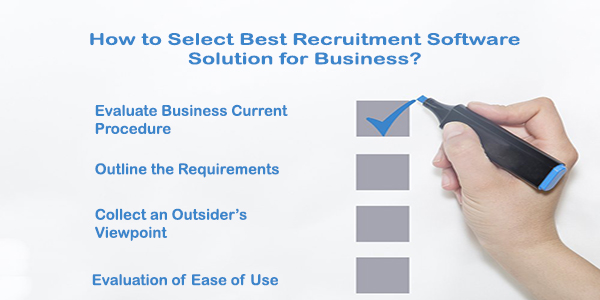 Recruitment Software Solution