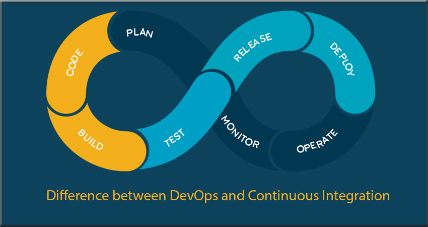 Difference between DevOps and Continuous Integration