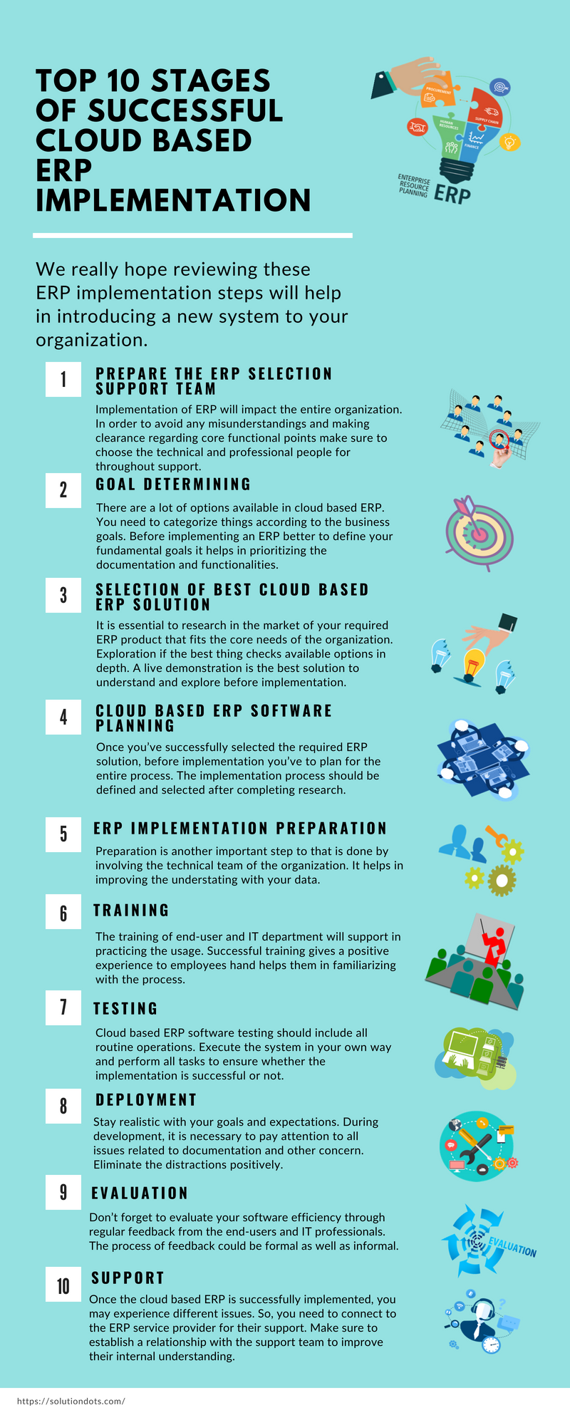 Top 10 Stages Of Successful Cloud Based Erp Implementation